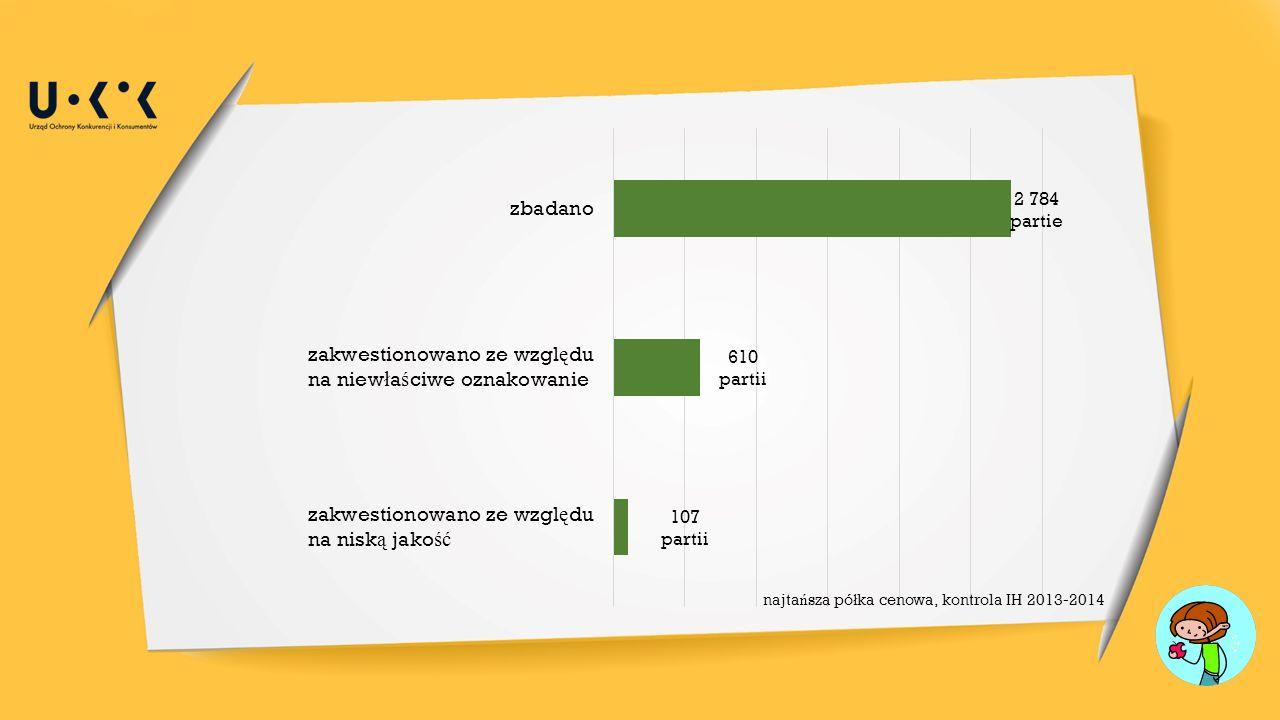 najta ń sza pó ł ka cenowa, kontrola IH 2013-2014