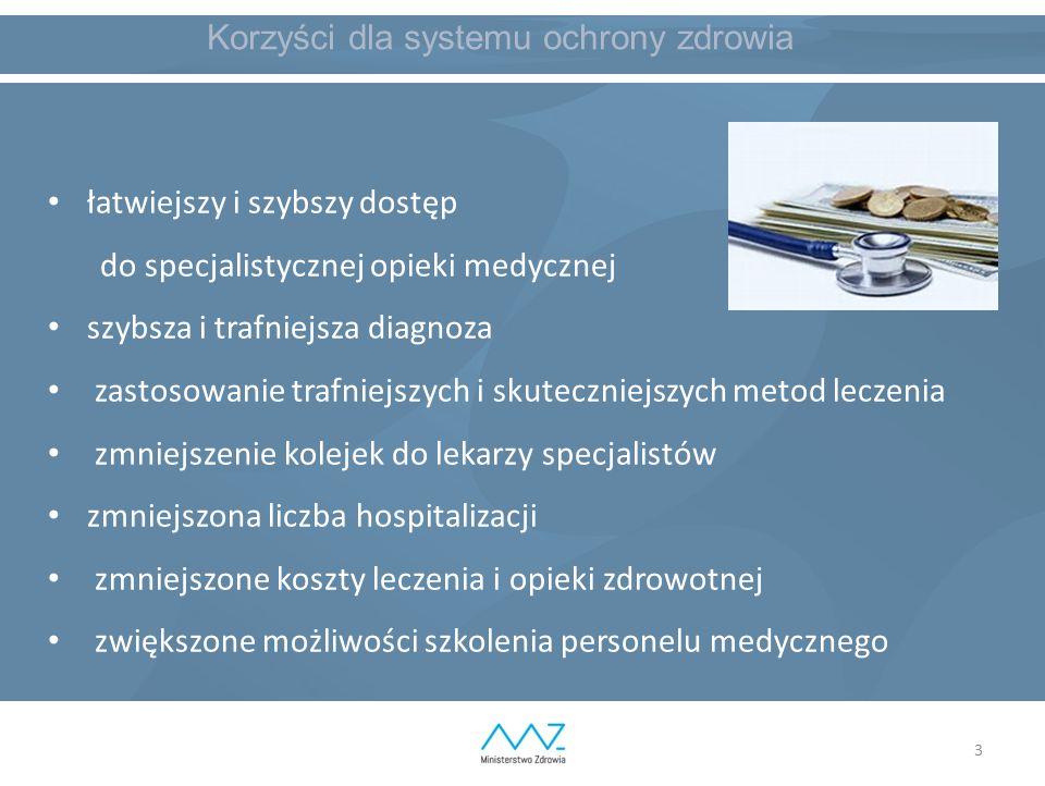 3 Korzyści dla systemu ochrony zdrowia łatwiejszy i szybszy dostęp do specjalistycznej opieki medycznej szybsza i trafniejsza diagnoza zastosowanie trafniejszych i skuteczniejszych metod leczenia zmniejszenie kolejek do lekarzy specjalistów zmniejszona liczba hospitalizacji zmniejszone koszty leczenia i opieki zdrowotnej zwiększone możliwości szkolenia personelu medycznego