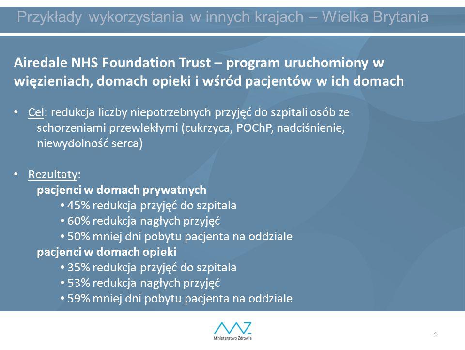 4 Przykłady wykorzystania w innych krajach – Wielka Brytania Airedale NHS Foundation Trust – program uruchomiony w więzieniach, domach opieki i wśród pacjentów w ich domach Cel: redukcja liczby niepotrzebnych przyjęć do szpitali osób ze schorzeniami przewlekłymi (cukrzyca, POChP, nadciśnienie, niewydolność serca) Rezultaty: pacjenci w domach prywatnych 45% redukcja przyjęć do szpitala 60% redukcja nagłych przyjęć 50% mniej dni pobytu pacjenta na oddziale pacjenci w domach opieki 35% redukcja przyjęć do szpitala 53% redukcja nagłych przyjęć 59% mniej dni pobytu pacjenta na oddziale