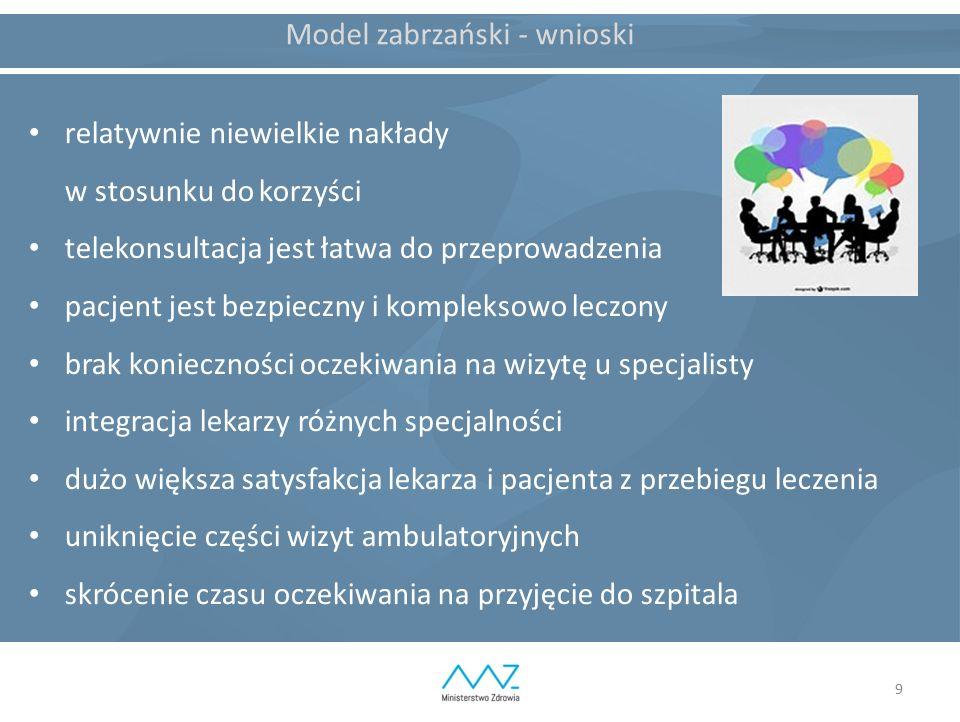 9 Model zabrzański - wnioski relatywnie niewielkie nakłady w stosunku do korzyści telekonsultacja jest łatwa do przeprowadzenia pacjent jest bezpieczn
