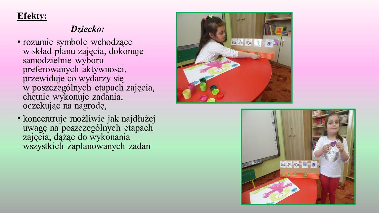 Efekty: Dziecko: rozumie symbole wchodzące w skład planu zajęcia, dokonuje samodzielnie wyboru preferowanych aktywności, przewiduje co wydarzy się w poszczególnych etapach zajęcia, chętnie wykonuje zadania, oczekując na nagrodę, koncentruje możliwie jak najdłużej uwagę na poszczególnych etapach zajęcia, dążąc do wykonania wszystkich zaplanowanych zadań