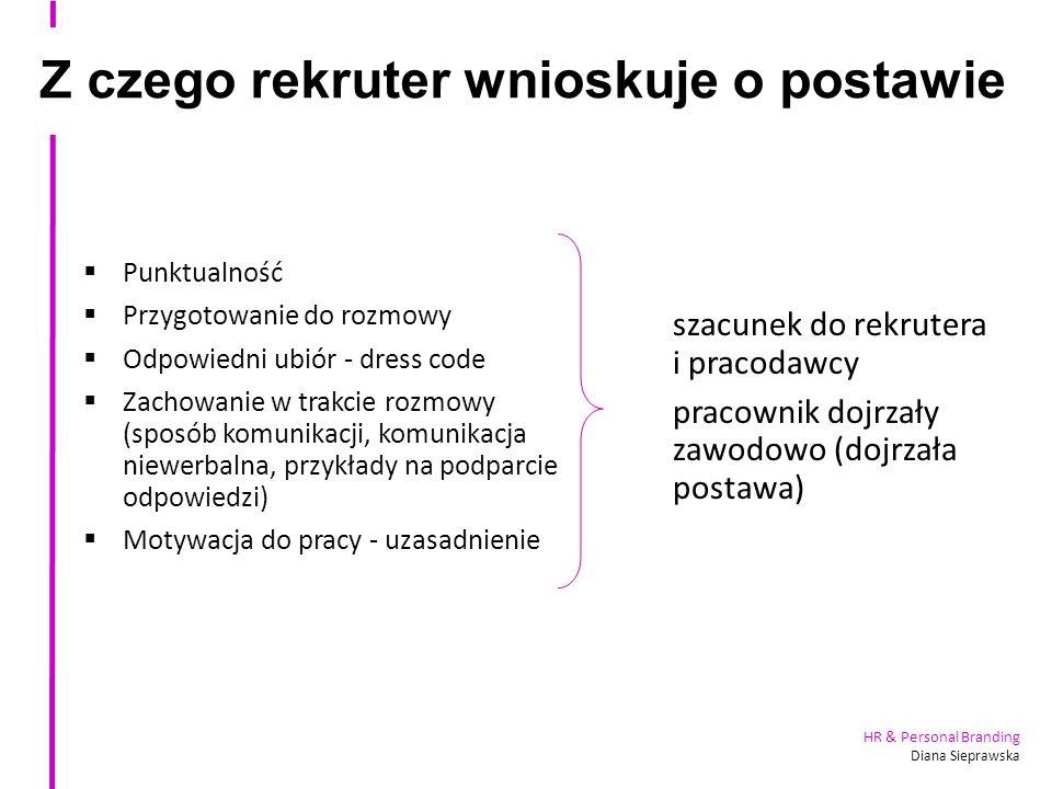 HR & Personal Branding Diana Sieprawska Gdzie tkwi Twój przewaga.