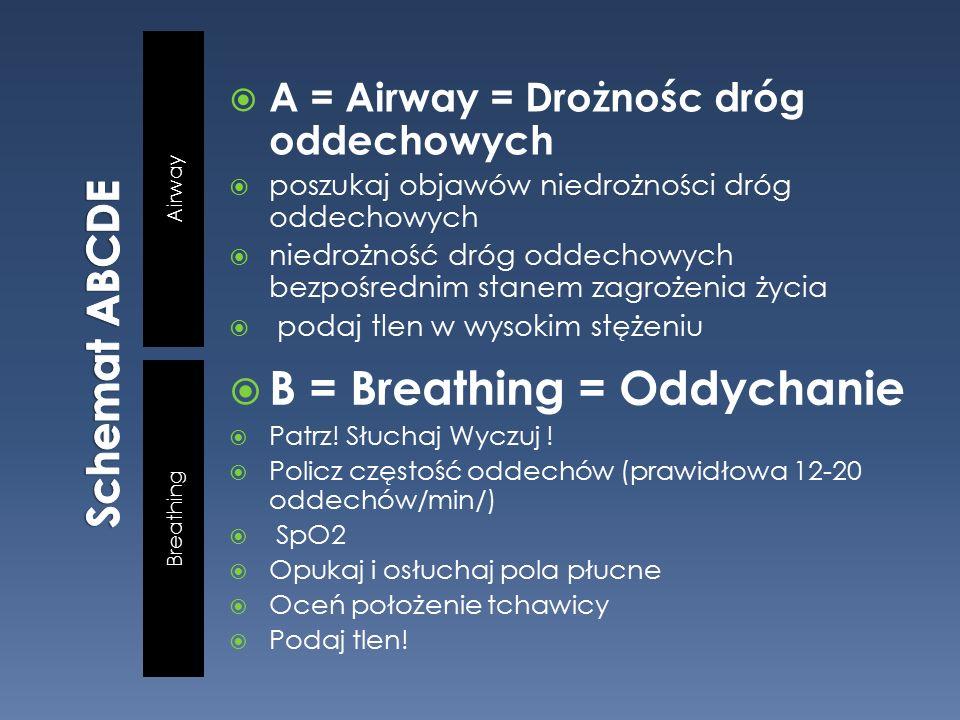 Airway Breathing  A = Airway = Drożnośc dróg oddechowych  poszukaj objawów niedrożności dróg oddechowych  niedrożność dróg oddechowych bezpośrednim stanem zagrożenia życia  podaj tlen w wysokim stężeniu  B = Breathing = Oddychanie  Patrz.