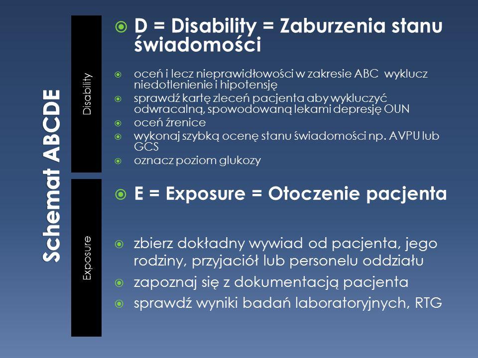Disability Exposure  D = Disability = Zaburzenia stanu świadomości  oceń i lecz nieprawidłowości w zakresie ABC wyklucz niedotlenienie i hipotensję  sprawdź kartę zleceń pacjenta aby wykluczyć odwracalną, spowodowaną lekami depresję OUN  oceń źrenice  wykonaj szybką ocenę stanu świadomości np.