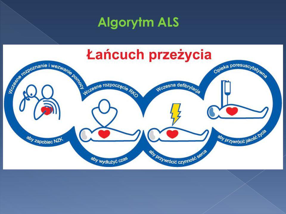 Algorytm ALS