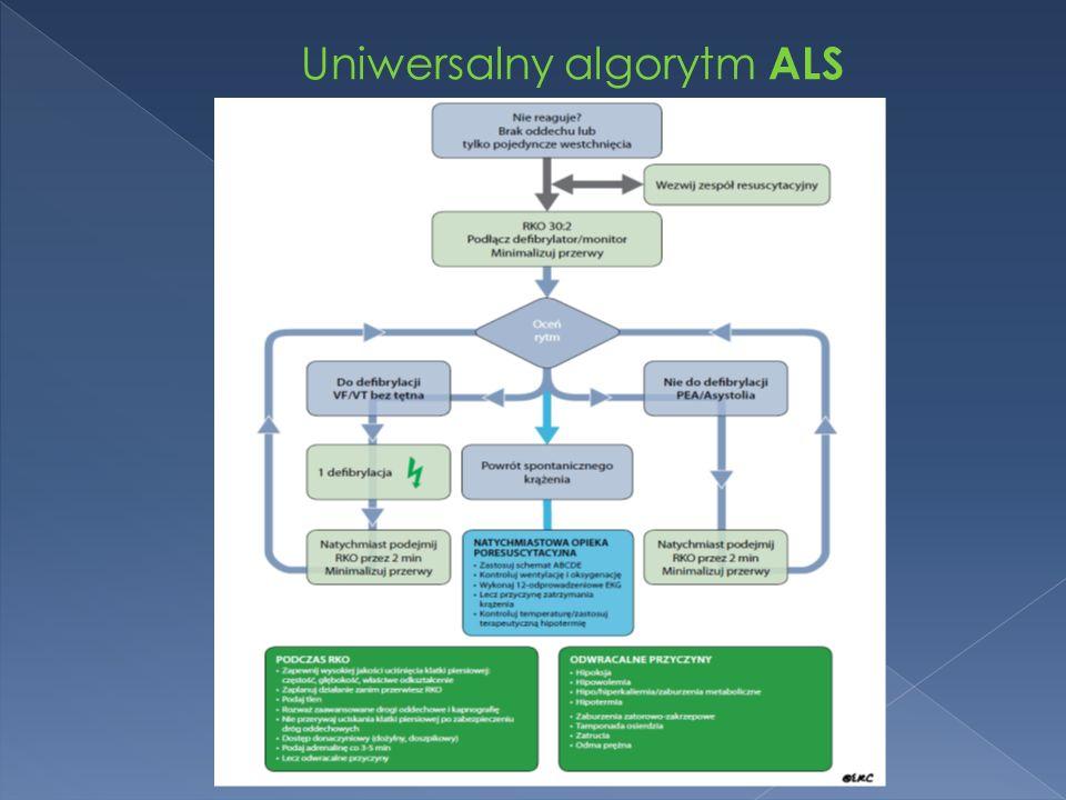 Uniwersalny algorytm ALS