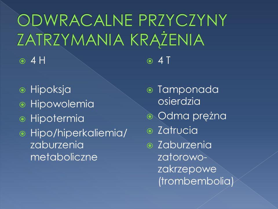  4 H  Hipoksja  Hipowolemia  Hipotermia  Hipo/hiperkaliemia/ zaburzenia metaboliczne  4 T  Tamponada osierdzia  Odma prężna  Zatrucia  Zaburzenia zatorowo- zakrzepowe (trombembolia)
