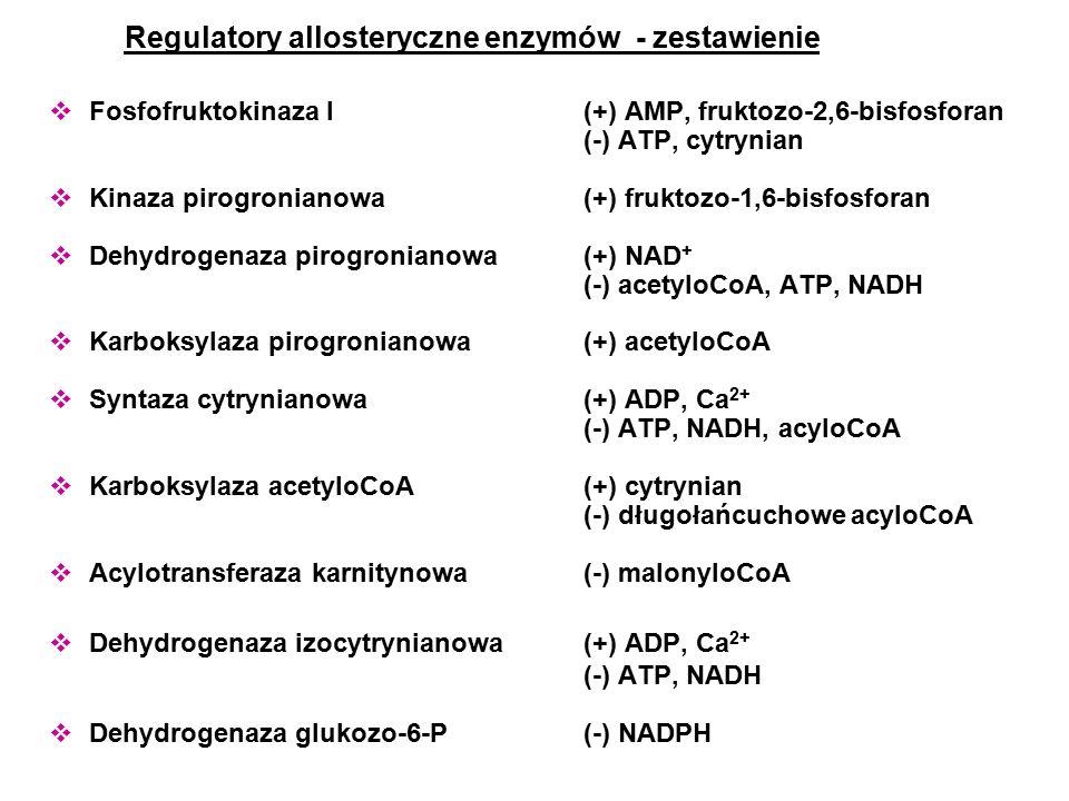 Regulatory allosteryczne enzymów - zestawienie  Fosfofruktokinaza I(+) AMP, fruktozo-2,6-bisfosforan (-) ATP, cytrynian  Kinaza pirogronianowa(+) fruktozo-1,6-bisfosforan  Dehydrogenaza pirogronianowa(+) NAD + (-) acetyloCoA, ATP, NADH  Karboksylaza pirogronianowa(+) acetyloCoA  Syntaza cytrynianowa(+) ADP, Ca 2+ (-) ATP, NADH, acyloCoA  Karboksylaza acetyloCoA(+) cytrynian (-) długołańcuchowe acyloCoA  Acylotransferaza karnitynowa (-) malonyloCoA  Dehydrogenaza izocytrynianowa (+) ADP, Ca 2+ (-) ATP, NADH  Dehydrogenaza glukozo-6-P (-) NADPH
