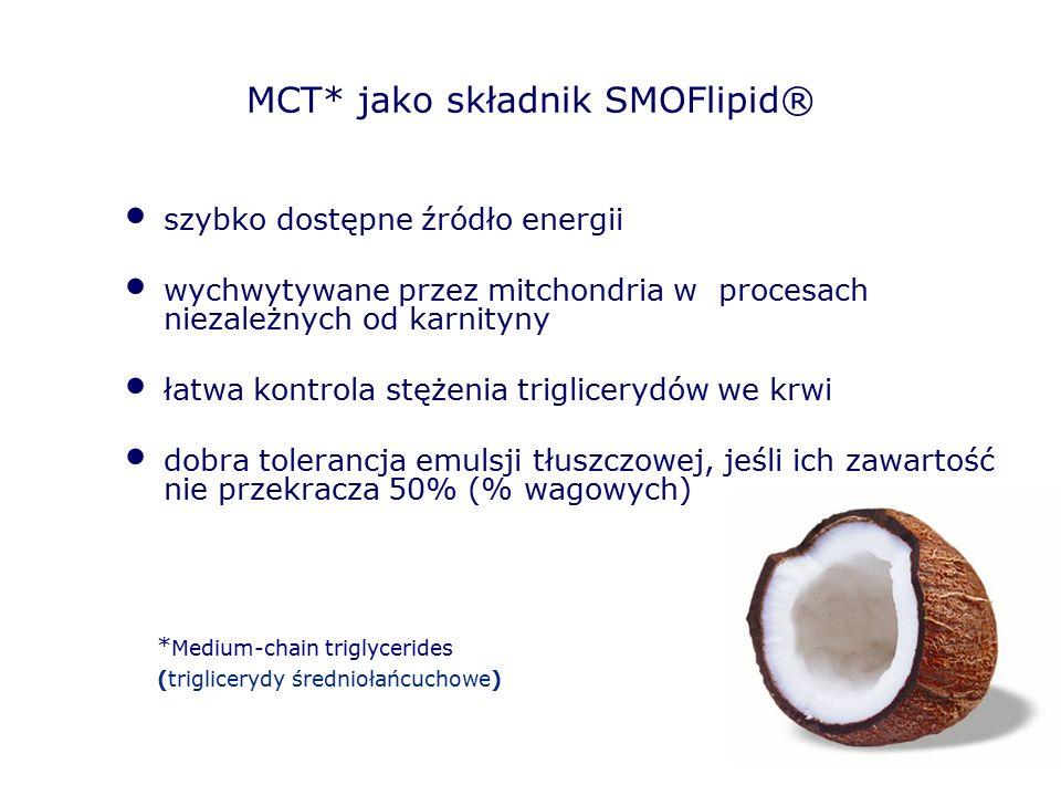 szybko dostępne źródło energii wychwytywane przez mitchondria w procesach niezależnych od karnityny łatwa kontrola stężenia triglicerydów we krwi dobra tolerancja emulsji tłuszczowej, jeśli ich zawartość nie przekracza 50% (% wagowych) MCT* jako składnik SMOFlipid® * Medium-chain triglycerides (triglicerydy średniołańcuchowe)