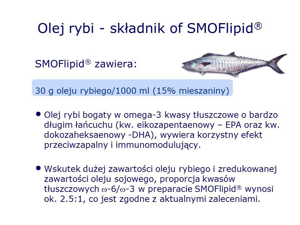 Olej rybi - składnik of SMOFlipid ® SMOFlipid ® zawiera: 30 g oleju rybiego/1000 ml (15% mieszaniny) Olej rybi bogaty w omega-3 kwasy tłuszczowe o bardzo długim łańcuchu (kw.