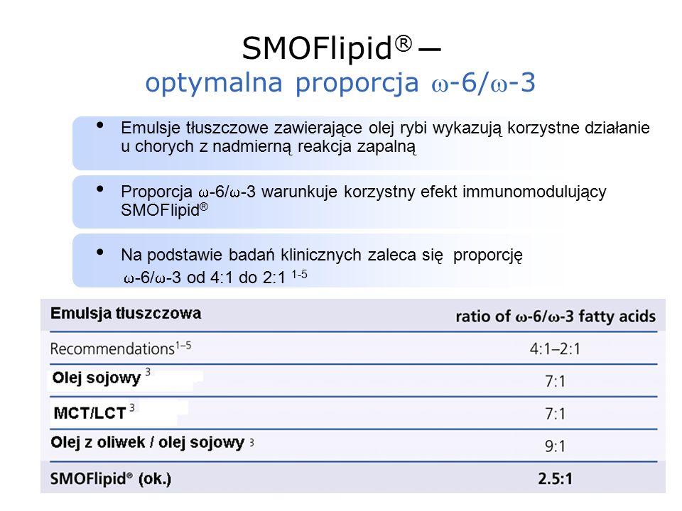 SMOFlipid ® ─ optymalna proporcja -6/-3 Emulsje tłuszczowe zawierające olej rybi wykazują korzystne działanie u chorych z nadmierną reakcja zapalną Proporcja  -6/  -3 warunkuje korzystny efekt immunomodulujący SMOFlipid ® Na podstawie badań klinicznych zaleca się proporcję  -6/  -3 od 4:1 do 2:1 1-5