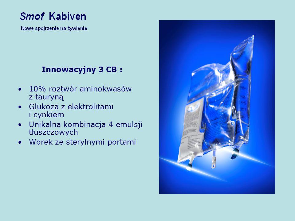 Innowacyjny 3 CB : 10% roztwór aminokwasów z tauryną Glukoza z elektrolitami i cynkiem Unikalna kombinacja 4 emulsji tłuszczowych Worek ze sterylnymi portami