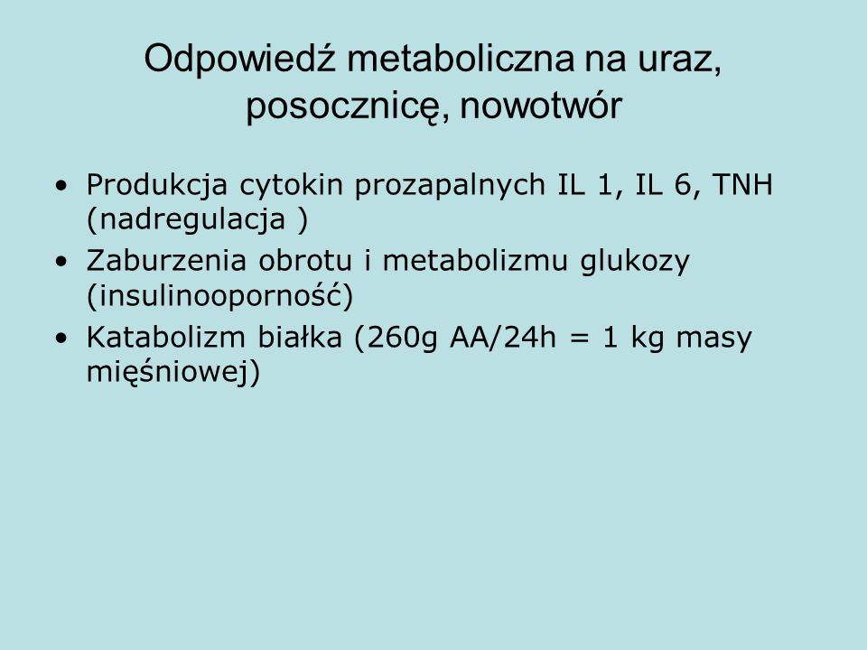 Odpowiedź metaboliczna na uraz, posocznicę, nowotwór Produkcja cytokin prozapalnych IL 1, IL 6, TNH (nadregulacja ) Zaburzenia obrotu i metabolizmu glukozy (insulinooporność) Katabolizm białka (260g AA/24h = 1 kg masy mięśniowej)