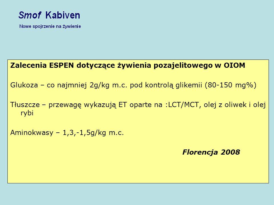 Zalecenia ESPEN dotyczące żywienia pozajelitowego w OIOM Glukoza – co najmniej 2g/kg m.c.