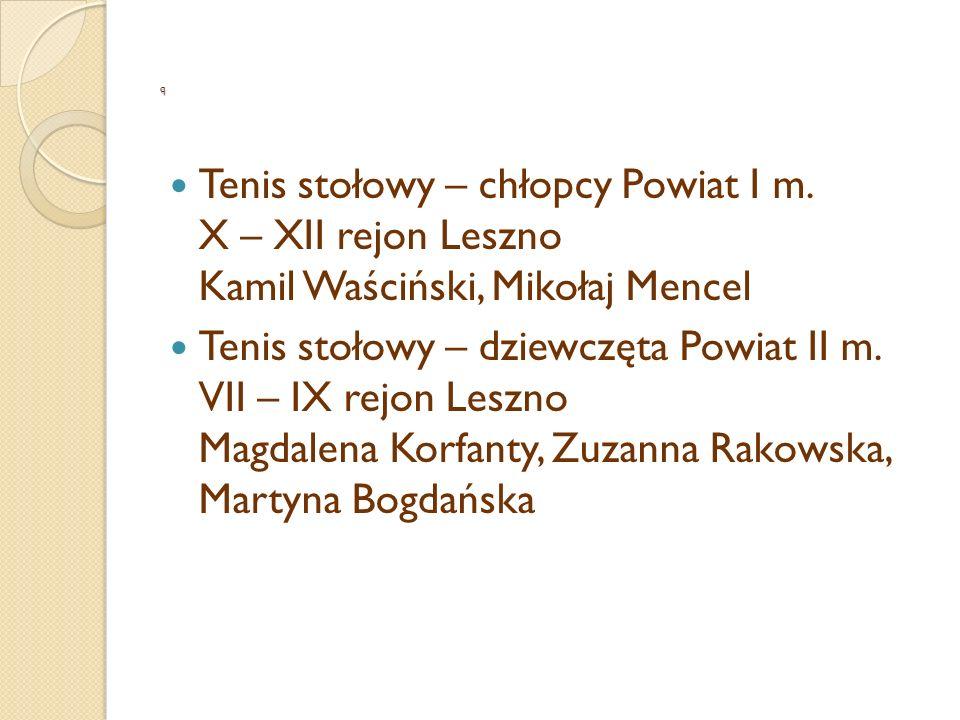 q Tenis stołowy – chłopcy Powiat I m. X – XII rejon Leszno Kamil Waściński, Mikołaj Mencel Tenis stołowy – dziewczęta Powiat II m. VII – IX rejon Lesz