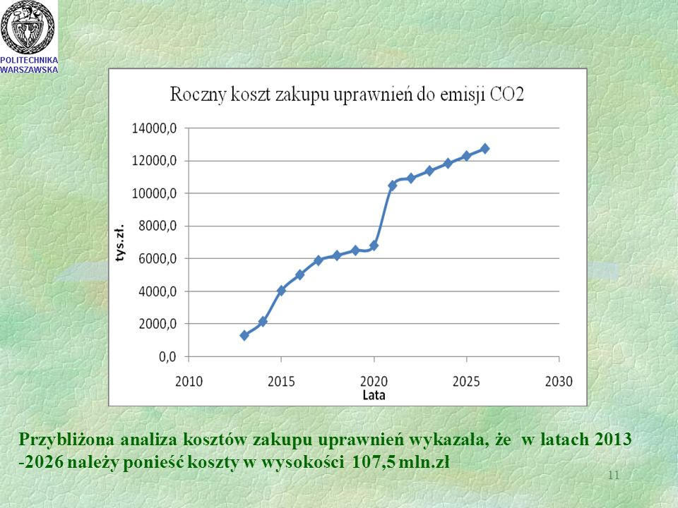 11 Przybliżona analiza kosztów zakupu uprawnień wykazała, że w latach 2013 -2026 należy ponieść koszty w wysokości 107,5 mln.zł