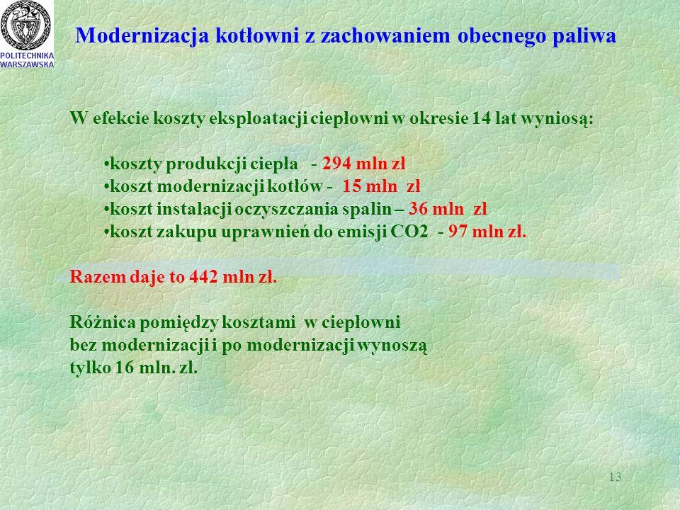 13 W efekcie koszty eksploatacji ciepłowni w okresie 14 lat wyniosą: koszty produkcji ciepła - 294 mln zł koszt modernizacji kotłów - 15 mln zł koszt instalacji oczyszczania spalin – 36 mln zł koszt zakupu uprawnień do emisji CO2 - 97 mln zł.