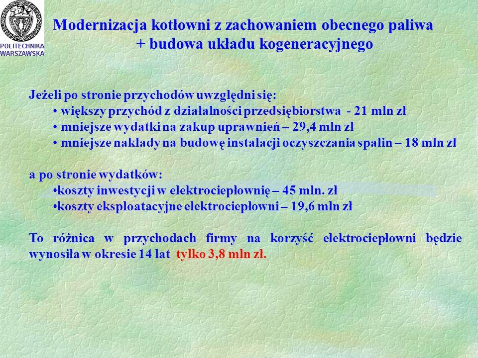 Jeżeli po stronie przychodów uwzględni się: większy przychód z działalności przedsiębiorstwa - 21 mln zł mniejsze wydatki na zakup uprawnień – 29,4 ml