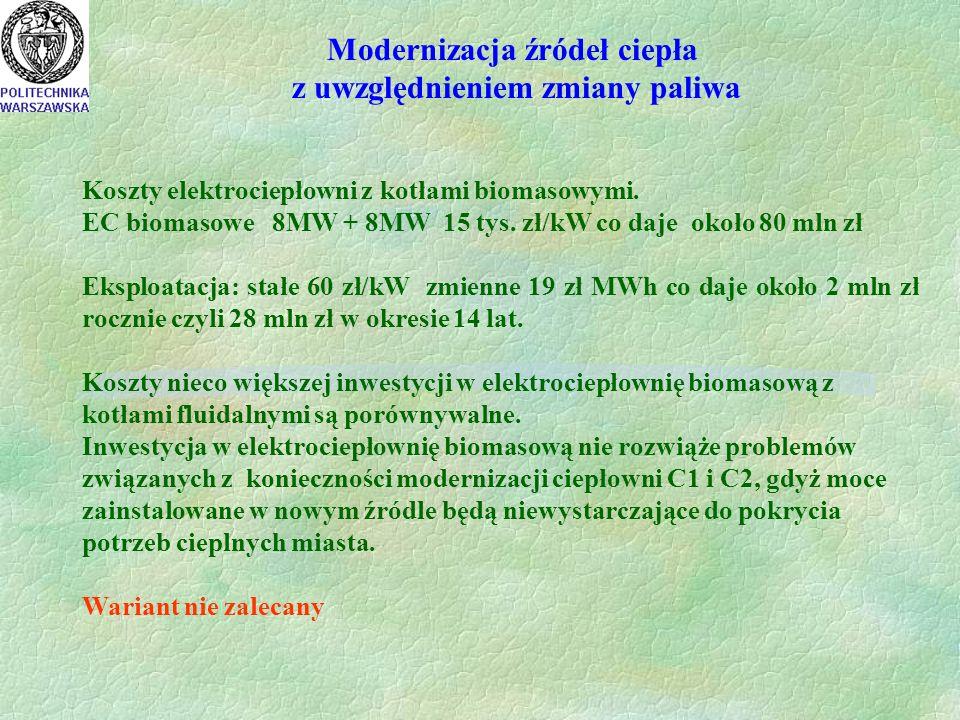 Modernizacja źródeł ciepła z uwzględnieniem zmiany paliwa Koszty elektrociepłowni z kotłami biomasowymi. EC biomasowe 8MW + 8MW 15 tys. zł/kW co daje
