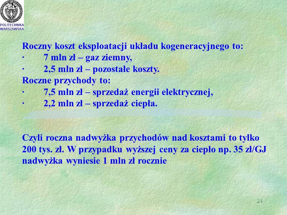 24 Roczny koszt eksploatacji układu kogeneracyjnego to: · 7 mln zł – gaz ziemny, · 2,5 mln zł – pozostałe koszty. Roczne przychody to: · 7,5 mln zł –