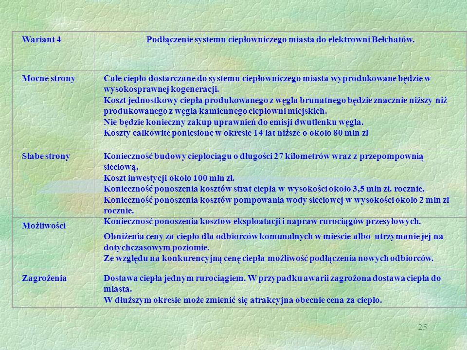 25 Wariant 4Podłączenie systemu ciepłowniczego miasta do elektrowni Bełchatów. Mocne stronyCałe ciepło dostarczane do systemu ciepłowniczego miasta wy