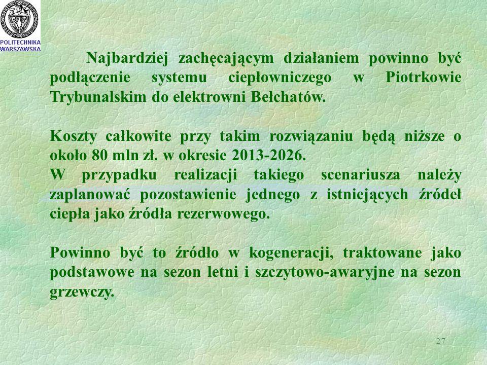 27 Najbardziej zachęcającym działaniem powinno być podłączenie systemu ciepłowniczego w Piotrkowie Trybunalskim do elektrowni Bełchatów. Koszty całkow