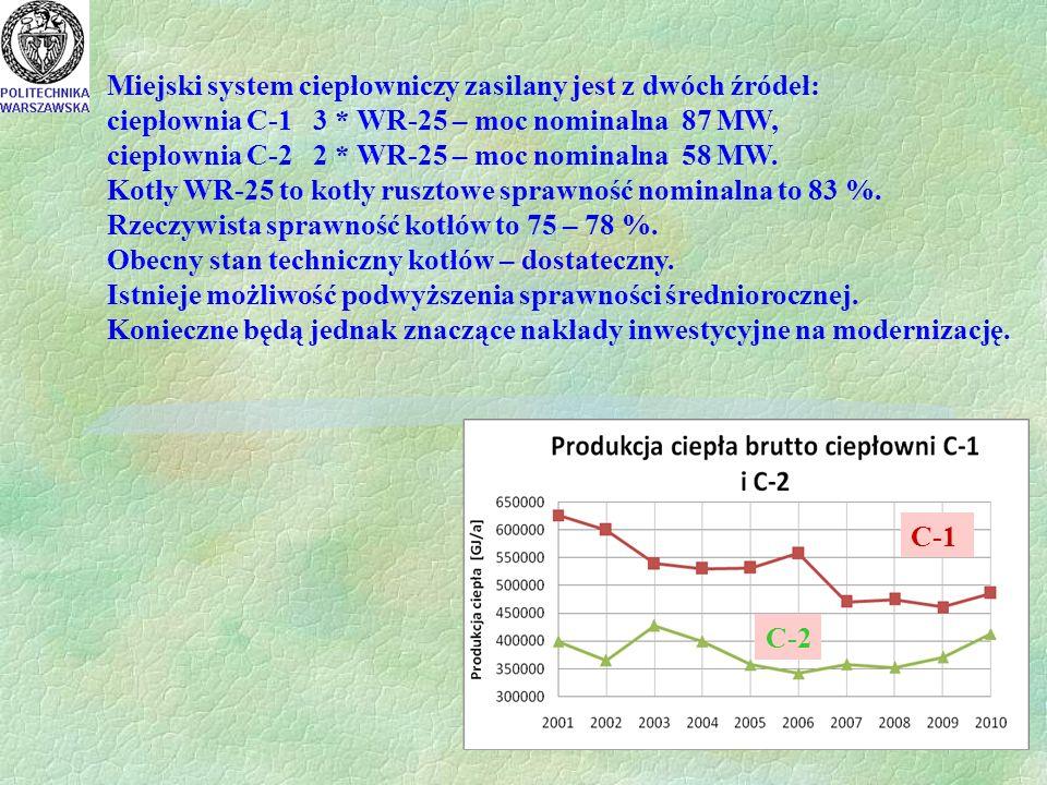 4 C-1 C-2 Miejski system ciepłowniczy zasilany jest z dwóch źródeł: ciepłownia C-1 3 * WR-25 – moc nominalna 87 MW, ciepłownia C-2 2 * WR-25 – moc nominalna 58 MW.