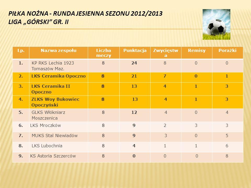 "PIŁKA NOŻNA - RUNDA JESIENNA SEZONU 2012/2013 LIGA ""GÓRSKI GR."
