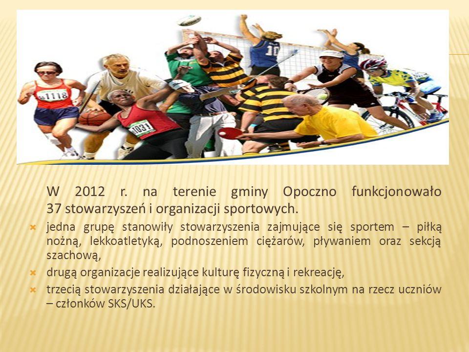 W 2012 r. na terenie gminy Opoczno funkcjonowało 37 stowarzyszeń i organizacji sportowych.