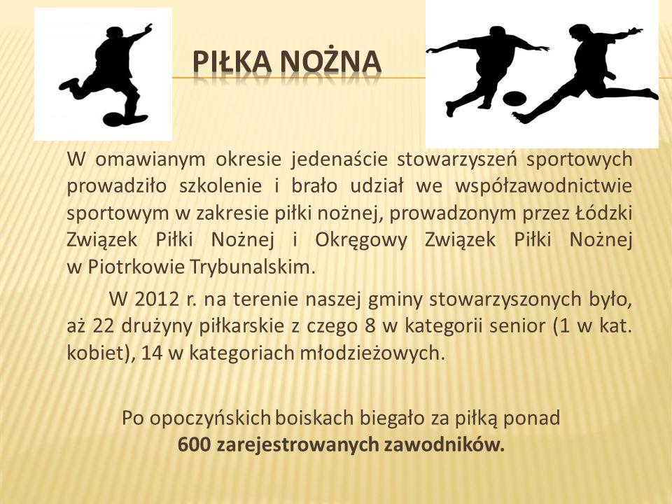 W omawianym okresie jedenaście stowarzyszeń sportowych prowadziło szkolenie i brało udział we współzawodnictwie sportowym w zakresie piłki nożnej, prowadzonym przez Łódzki Związek Piłki Nożnej i Okręgowy Związek Piłki Nożnej w Piotrkowie Trybunalskim.