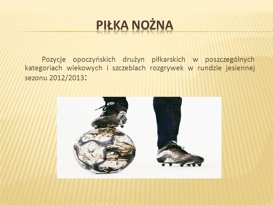 Pozycje opoczyńskich drużyn piłkarskich w poszczególnych kategoriach wiekowych i szczeblach rozgrywek w rundzie jesiennej sezonu 2012/2013 :