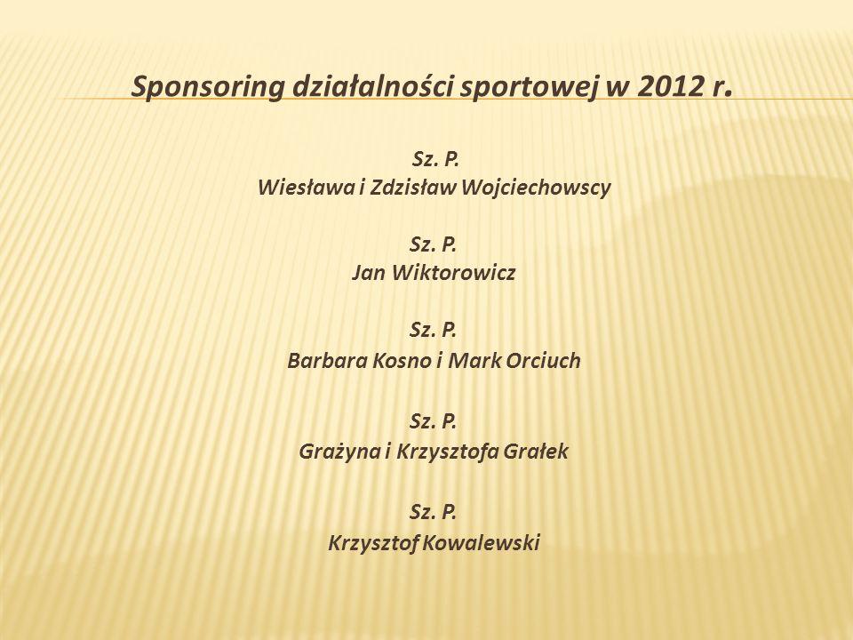 Sponsoring działalności sportowej w 2012 r. Sz. P.