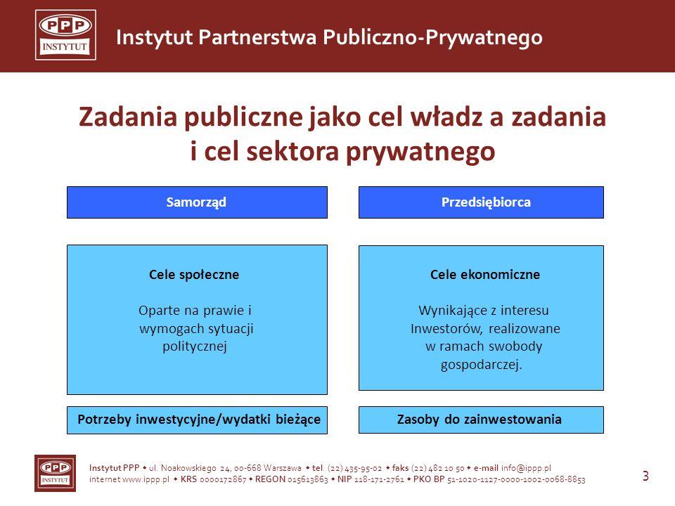 Instytut PPP  ul. Noakowskiego 24, 00-668 Warszawa  tel. (22) 435-95-02  faks (22) 482 10 50  e-mail info@ippp.pl internet www.ippp.pl  KRS 00001