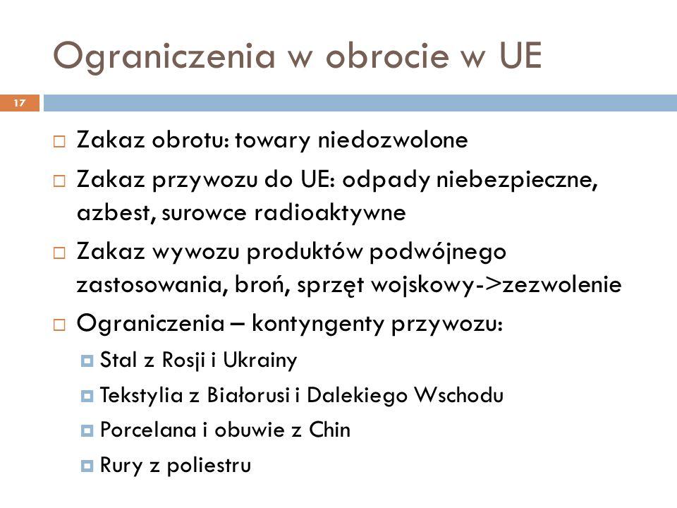 Ograniczenia w obrocie w UE 17  Zakaz obrotu: towary niedozwolone  Zakaz przywozu do UE: odpady niebezpieczne, azbest, surowce radioaktywne  Zakaz wywozu produktów podwójnego zastosowania, broń, sprzęt wojskowy->zezwolenie  Ograniczenia – kontyngenty przywozu:  Stal z Rosji i Ukrainy  Tekstylia z Białorusi i Dalekiego Wschodu  Porcelana i obuwie z Chin  Rury z poliestru