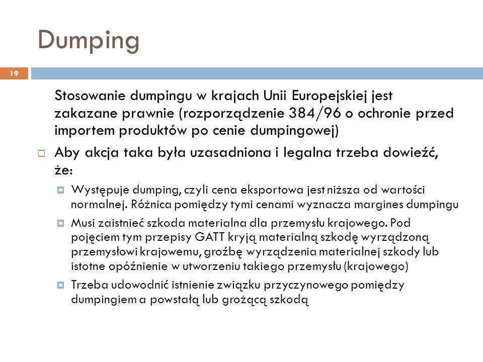 Dumping 19 Stosowanie dumpingu w krajach Unii Europejskiej jest zakazane prawnie (rozporządzenie 384/96 o ochronie przed importem produktów po cenie dumpingowej)  Aby akcja taka była uzasadniona i legalna trzeba dowieźć, że:  Występuje dumping, czyli cena eksportowa jest niższa od wartości normalnej.