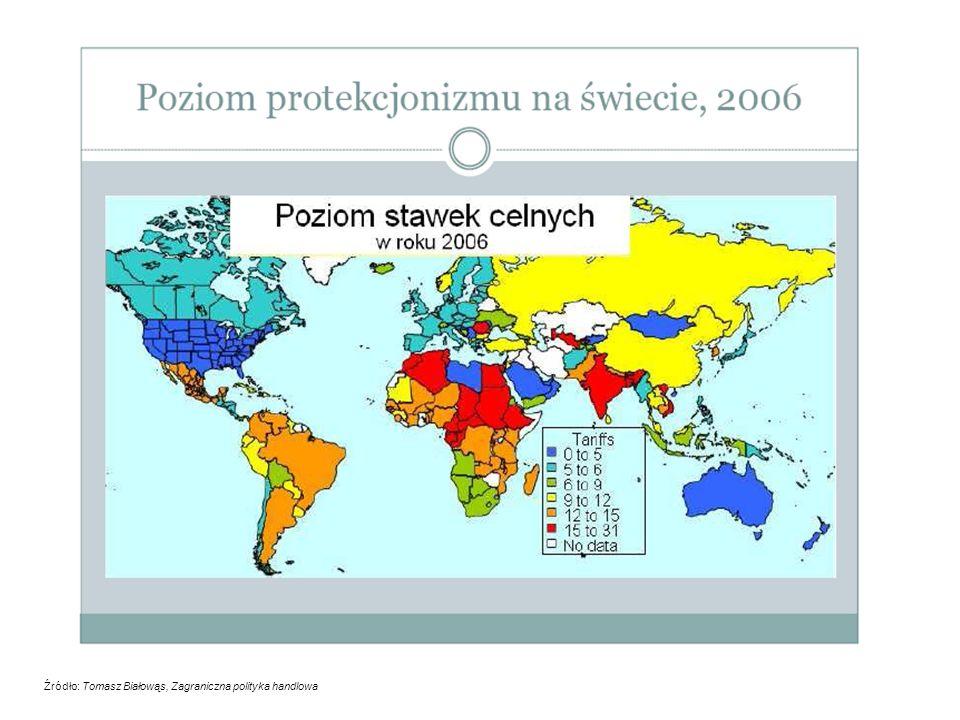 Źródło: Tomasz Białowąs, Zagraniczna polityka handlowa