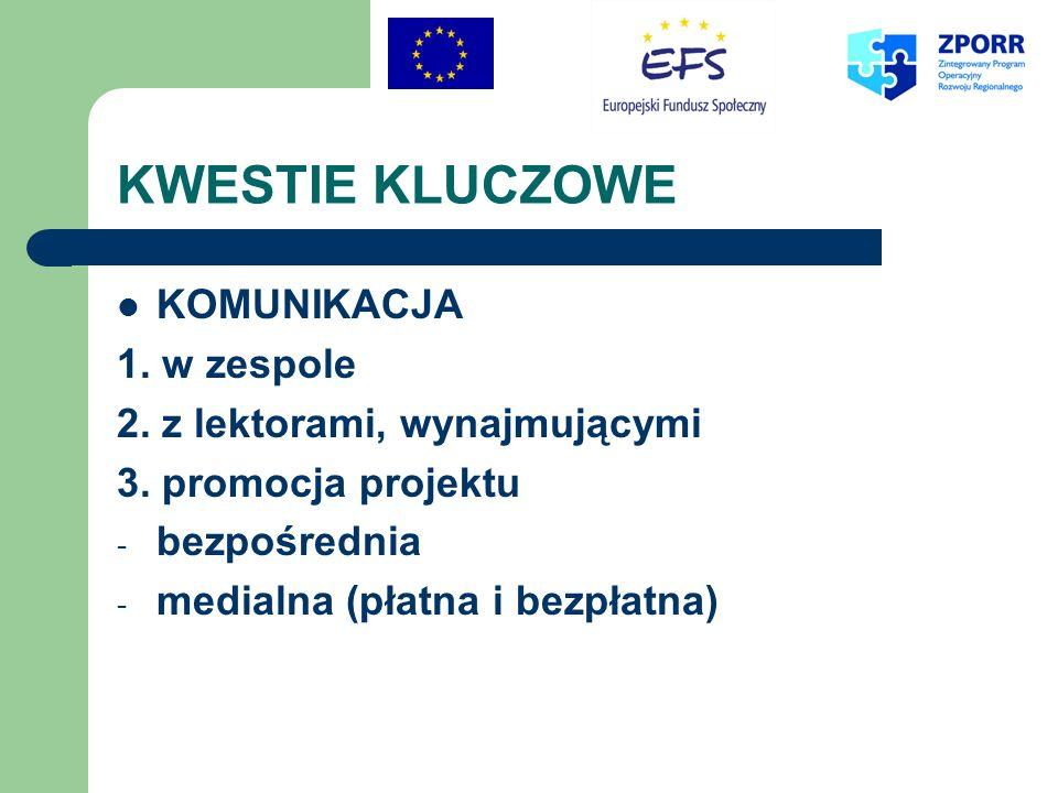 KWESTIE KLUCZOWE KOMUNIKACJA 1. w zespole 2. z lektorami, wynajmującymi 3.