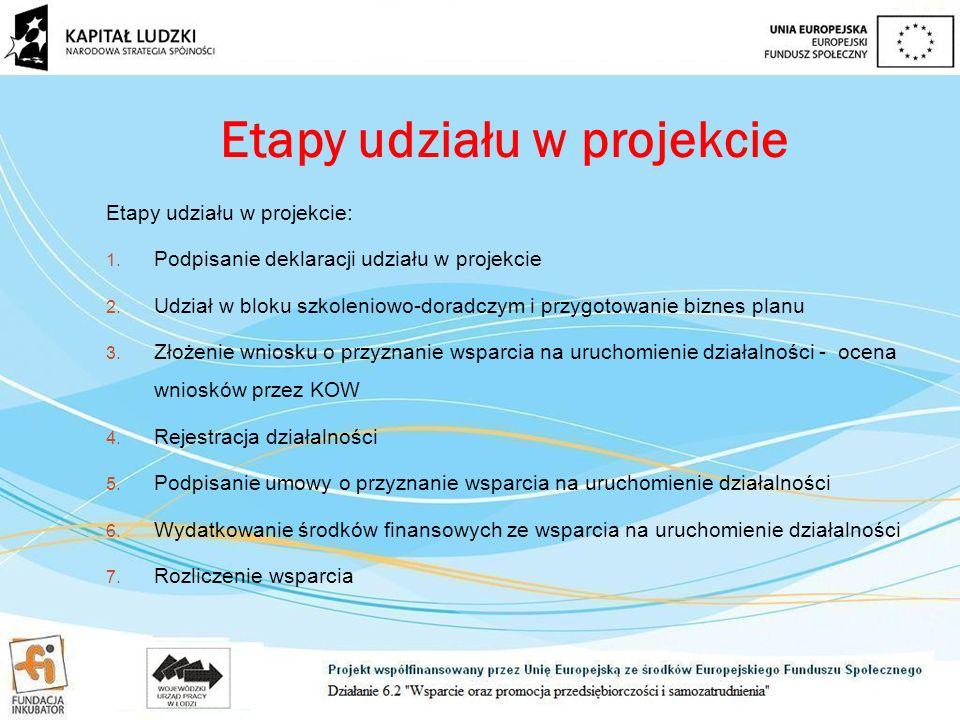 Etapy udziału w projekcie Etapy udziału w projekcie: 1.