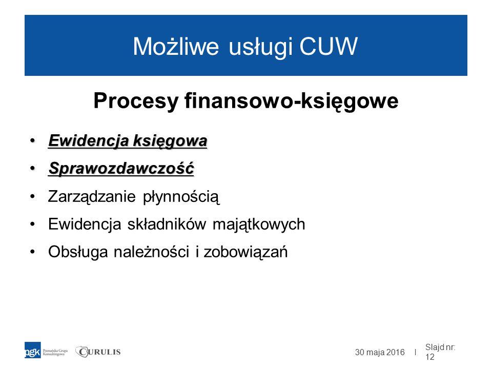 | Możliwe usługi CUW Procesy finansowo-księgowe Ewidencja księgowaEwidencja księgowa SprawozdawczośćSprawozdawczość Zarządzanie płynnością Ewidencja składników majątkowych Obsługa należności i zobowiązań 30 maja 2016 Slajd nr: 12