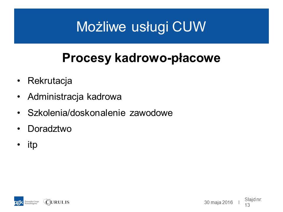 | Możliwe usługi CUW Procesy kadrowo-płacowe Rekrutacja Administracja kadrowa Szkolenia/doskonalenie zawodowe Doradztwo itp 30 maja 2016 Slajd nr: 13