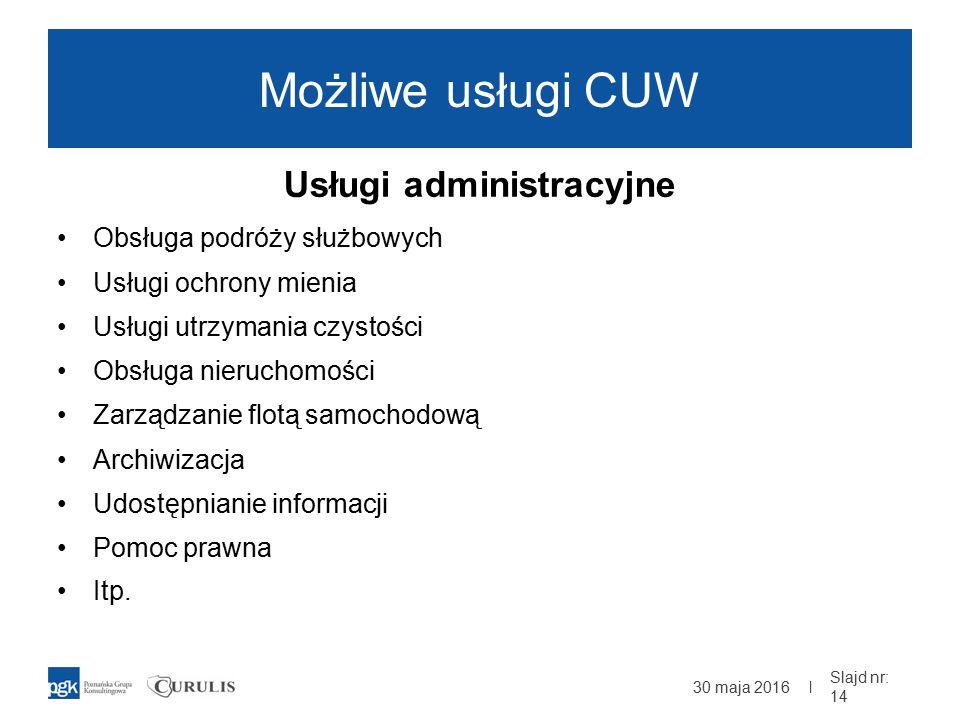 | Możliwe usługi CUW Usługi administracyjne Obsługa podróży służbowych Usługi ochrony mienia Usługi utrzymania czystości Obsługa nieruchomości Zarządzanie flotą samochodową Archiwizacja Udostępnianie informacji Pomoc prawna Itp.