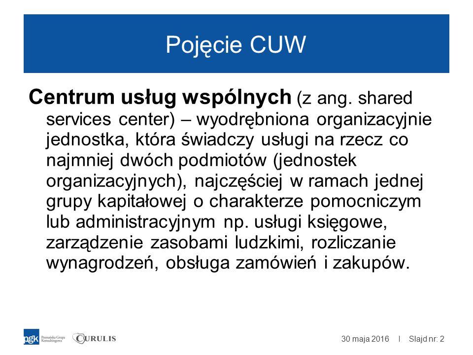  Pojęcie CUW Centrum usług wspólnych – jedno- lub wielo- obszarowe centrum kompetencyjne, obsługujące kilka jednostek organizacyjnych.