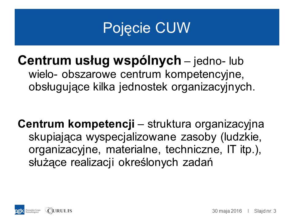 | Pojęcie CUW Centrum usług wspólnych – jedno- lub wielo- obszarowe centrum kompetencyjne, obsługujące kilka jednostek organizacyjnych.