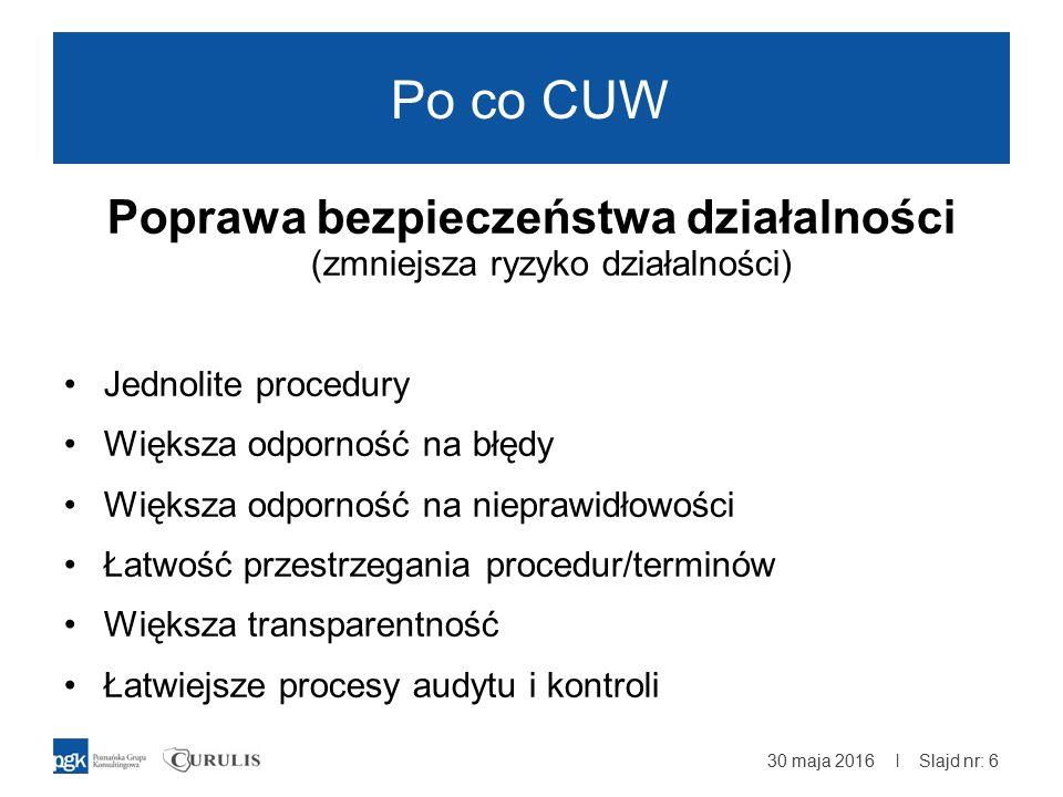 | Po co CUW Poprawa bezpieczeństwa działalności (zmniejsza ryzyko działalności) Jednolite procedury Większa odporność na błędy Większa odporność na nieprawidłowości Łatwość przestrzegania procedur/terminów Większa transparentność Łatwiejsze procesy audytu i kontroli 30 maja 2016 Slajd nr: 6