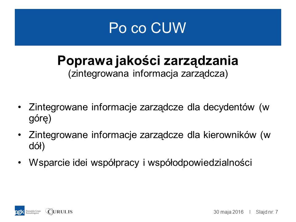 | Po co CUW Poprawa jakości zarządzania (zintegrowana informacja zarządcza) Zintegrowane informacje zarządcze dla decydentów (w górę) Zintegrowane informacje zarządcze dla kierowników (w dół) Wsparcie idei współpracy i współodpowiedzialności 30 maja 2016 Slajd nr: 7