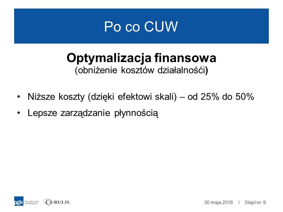 | Po co CUW Optymalizacja finansowa (obniżenie kosztów działalnośći) Niższe koszty (dzięki efektowi skali) – od 25% do 50% Lepsze zarządzanie płynnością 30 maja 2016 Slajd nr: 9