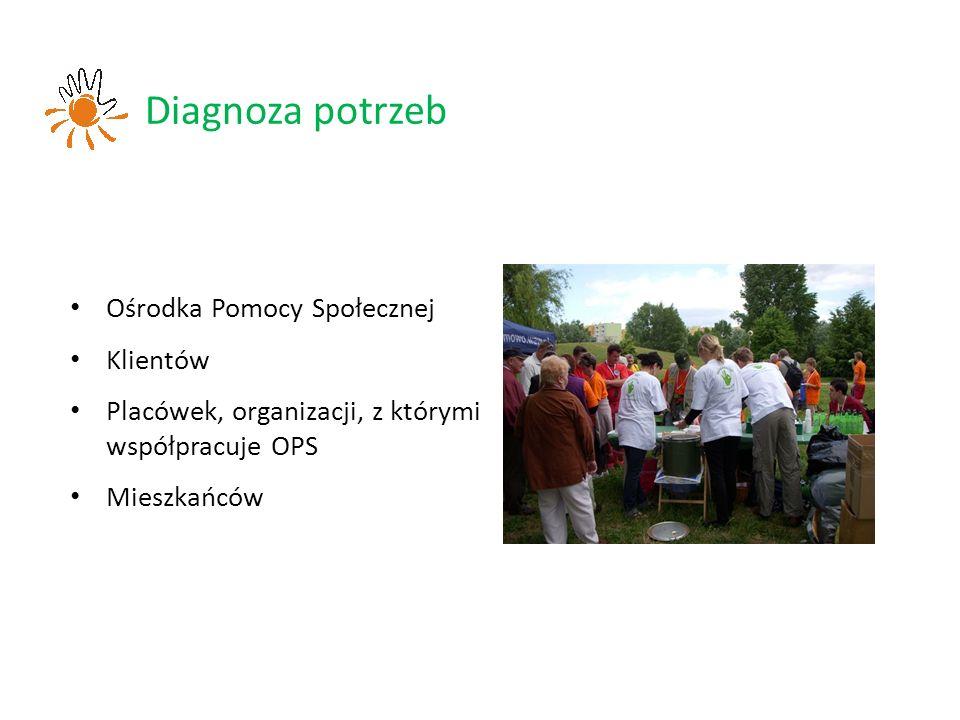 Diagnoza potrzeb Ośrodka Pomocy Społecznej Klientów Placówek, organizacji, z którymi współpracuje OPS Mieszkańców