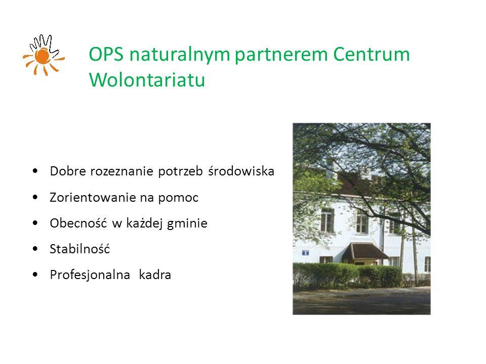 Dobre rozeznanie potrzeb środowiska Zorientowanie na pomoc Obecność w każdej gminie Stabilność Profesjonalna kadra OPS naturalnym partnerem Centrum Wolontariatu