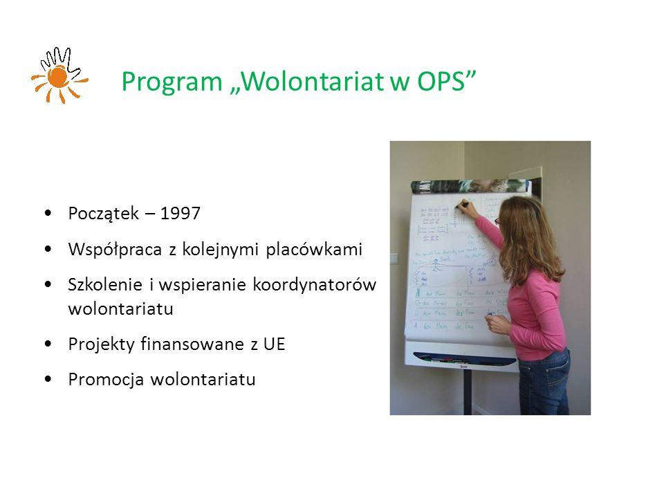 """Początek – 1997 Współpraca z kolejnymi placówkami Szkolenie i wspieranie koordynatorów wolontariatu Projekty finansowane z UE Promocja wolontariatu Program """"Wolontariat w OPS"""