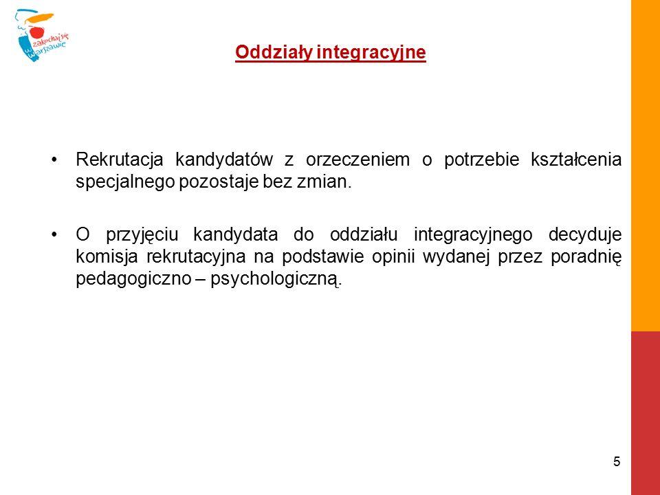 Oddziały sportowe Zgodnie z załącznikami do rozporządzenia Ministra Edukacji Narodowej z dnia 2 listopada 2015r.